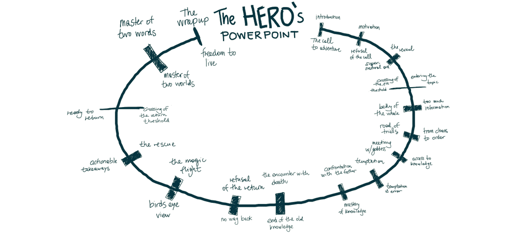heros-powerpoint-white