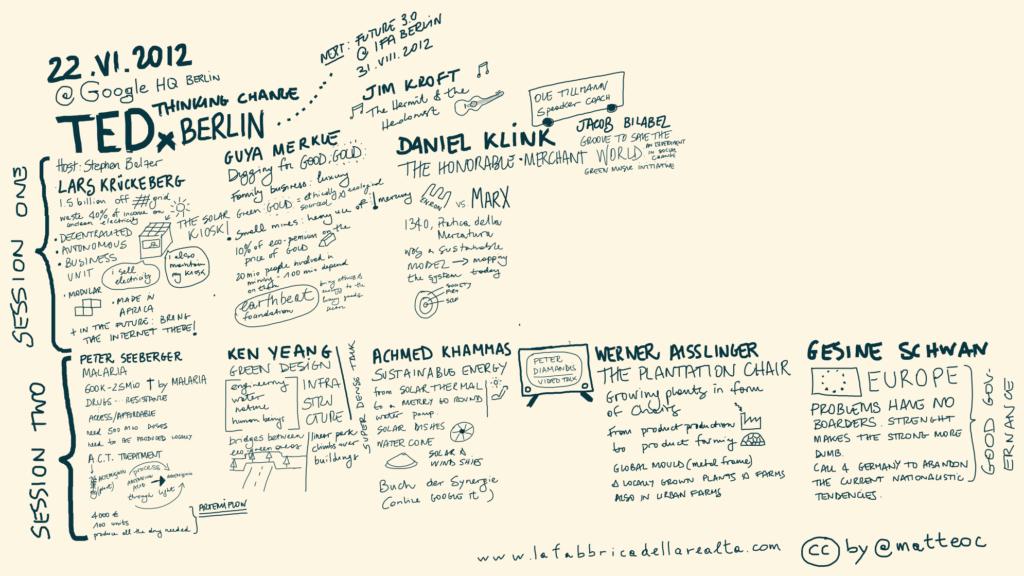 TEDxBerlin Sketchpad